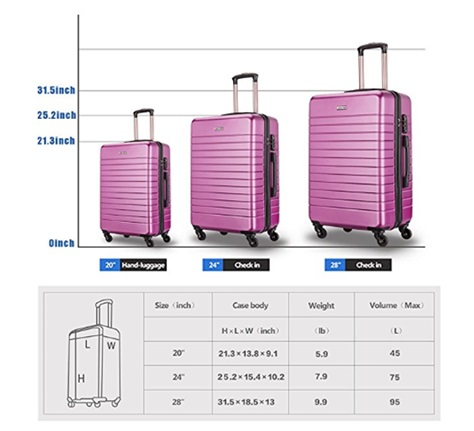 LEMOONE Luggage 2